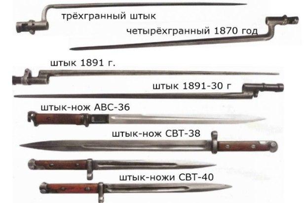 Как определить найденный штык штык-нож