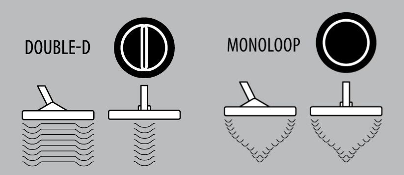 различие моно и дд катушек dd металлодетектор