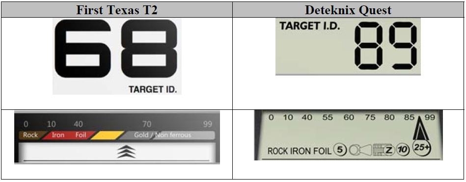 Deteknix Quest Pro металлодетекторы металлоискатели очередная китайская подделка