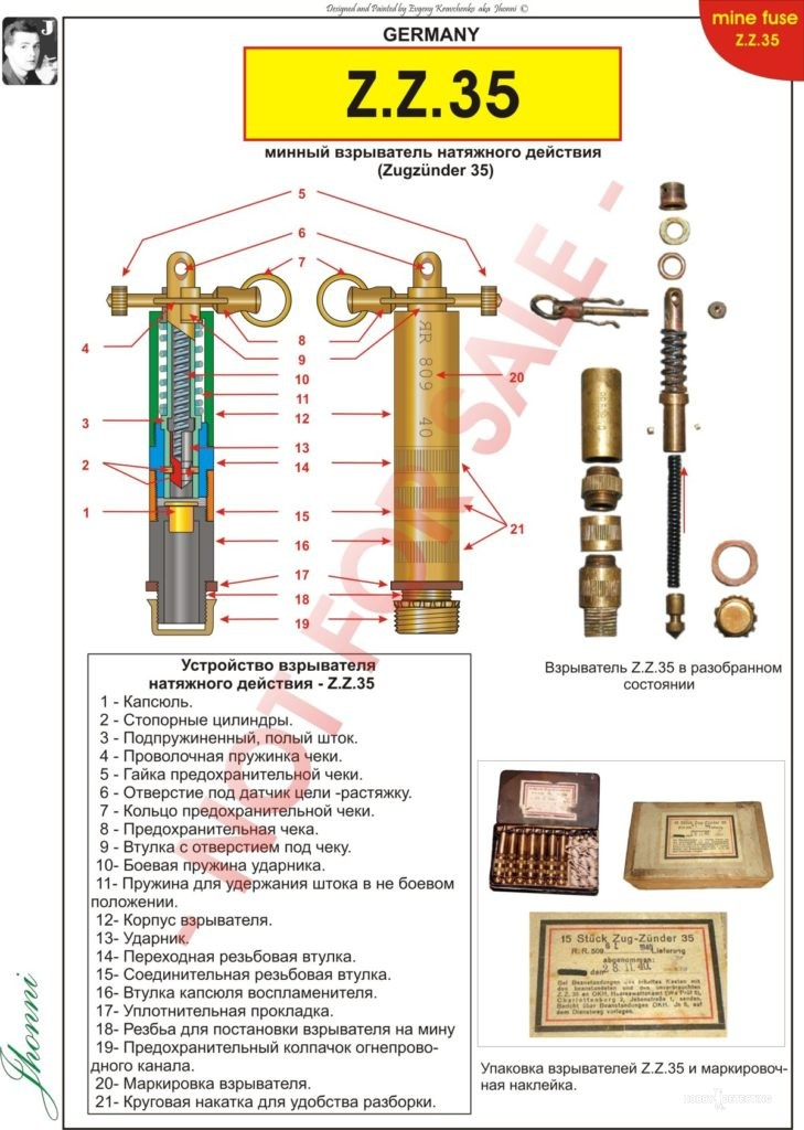 Хитрые ганс-хлопушки ZZ 35, ZuZZ 35 (определение находок)