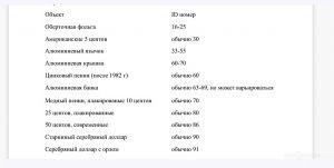 FISHER F70 таблица обозначения сигналов
